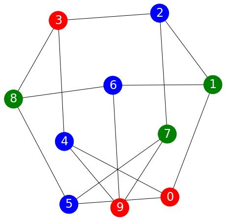 Matemáticas Discretas y Algoritmos 2022-1
